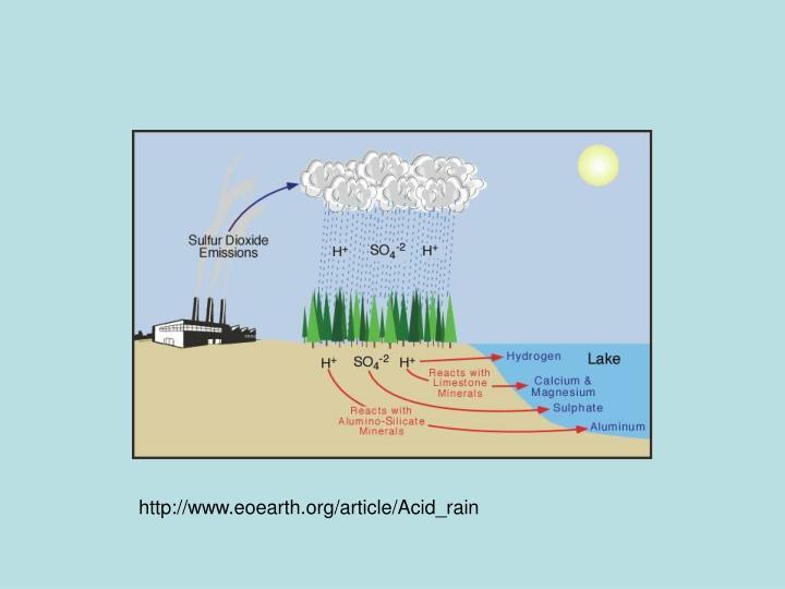 http://www.eoearth.org/article/Acid_rain