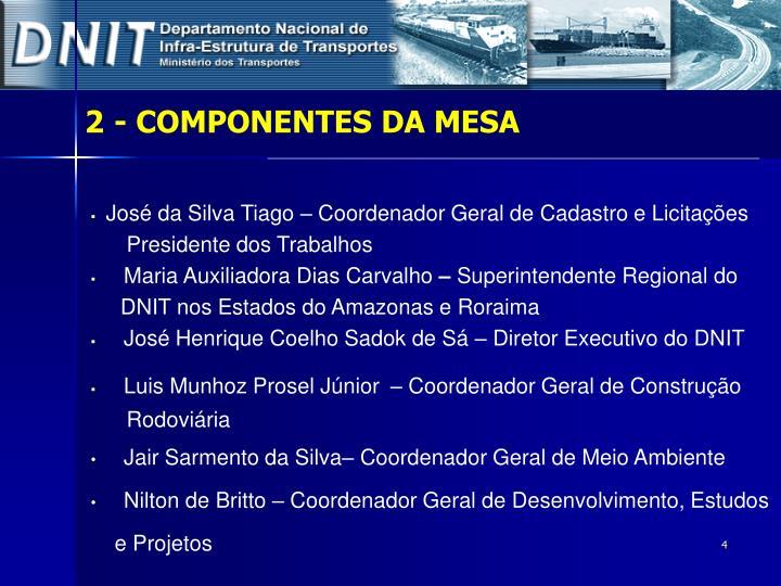 2- COMPONENTES DA MESA