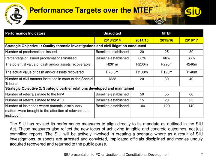 Performance Targets over the MTEF