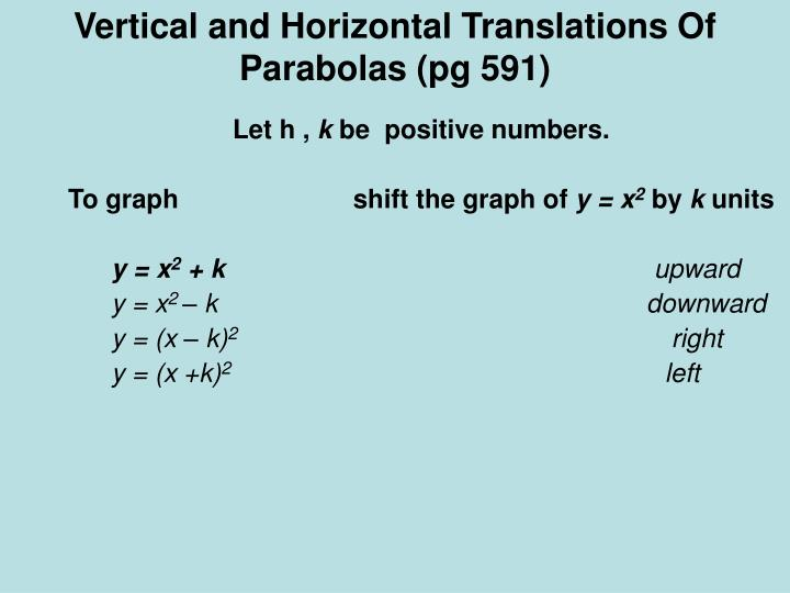 Vertical and Horizontal Translations Of Parabolas (pg 591)