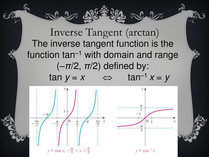 Inverse Tangent (arctan)