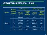 experimental results d6952