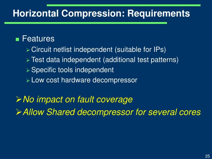 Horizontal Compression: Requirements