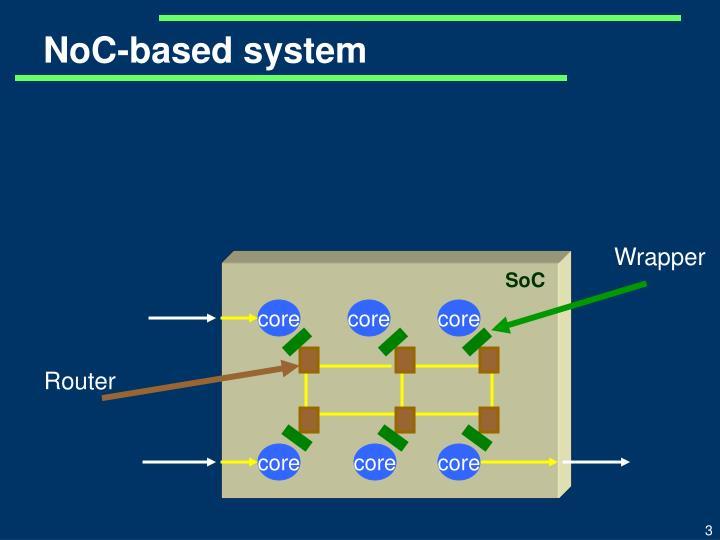 NoC-based system