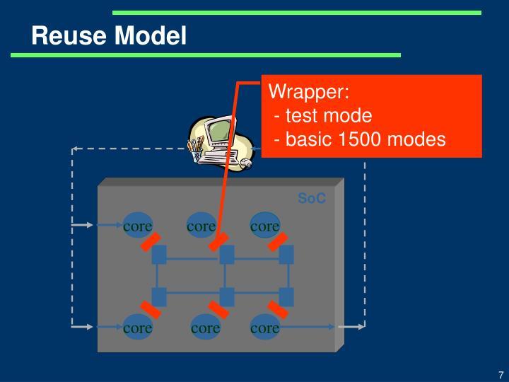 Reuse Model