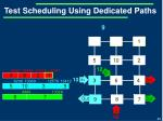 test scheduling using dedicated paths11