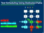 test scheduling using dedicated paths8