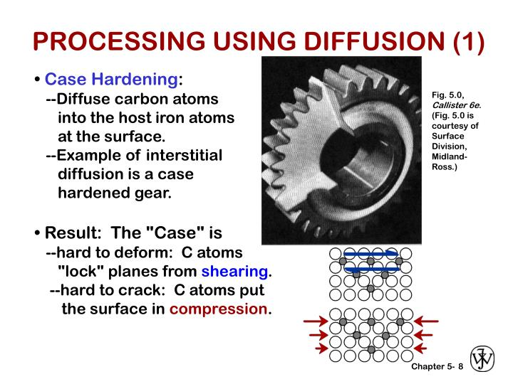 PROCESSING USING DIFFUSION (1)