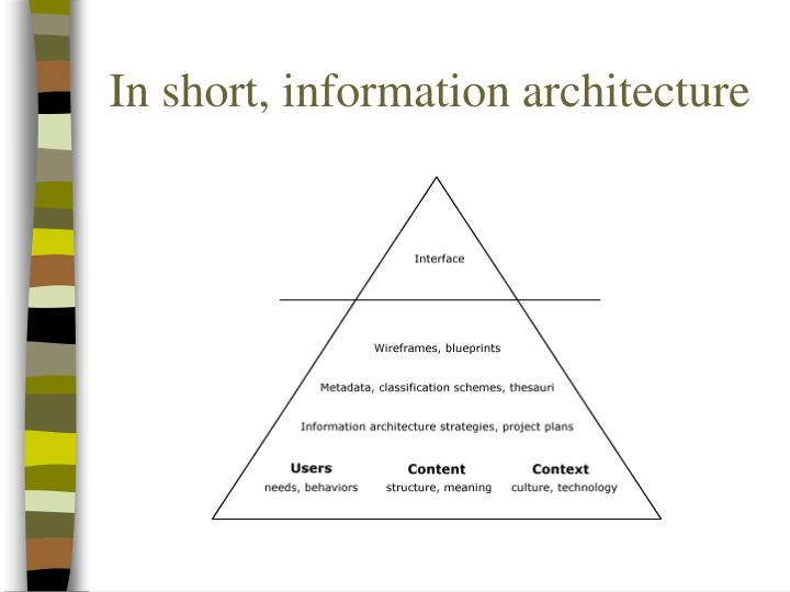 In short, information architecture