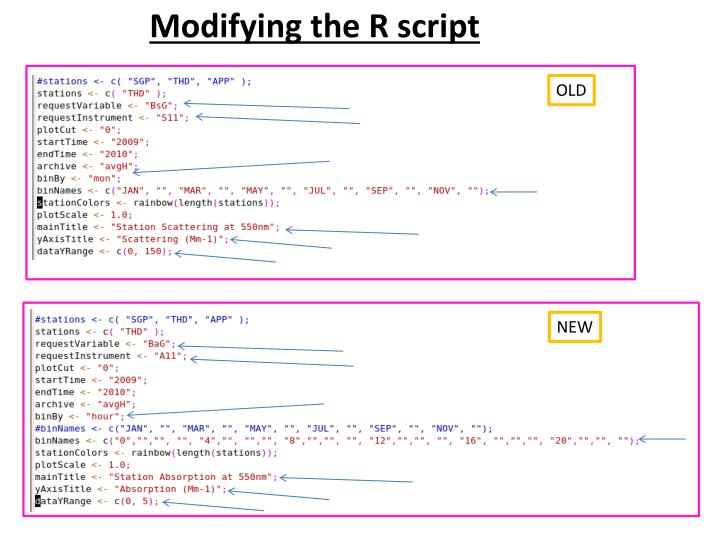 Modifying the R script