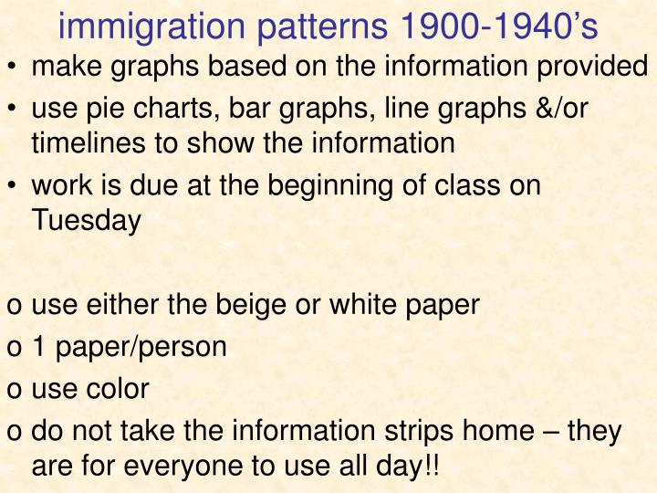immigration patterns 1900-1940's