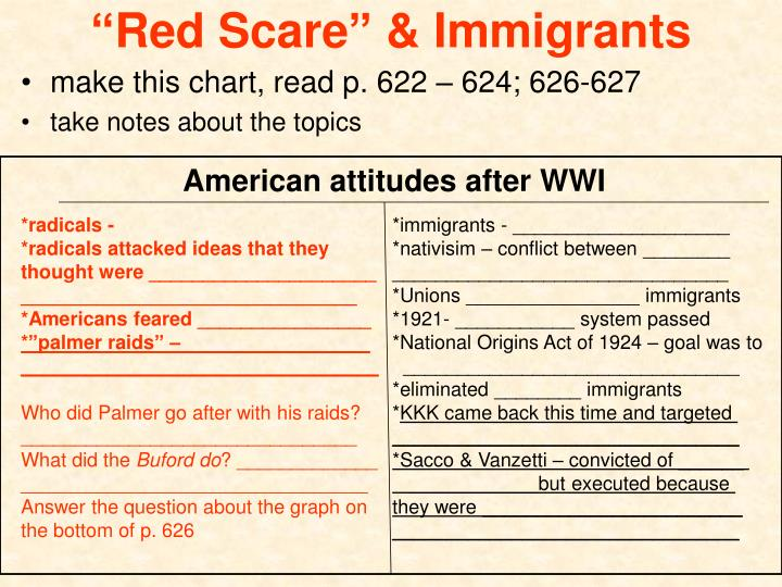 """Red Scare"" & Immigrants"