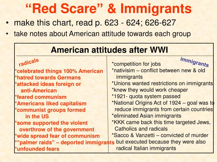 Red scare immigrants1