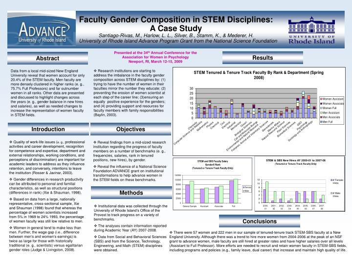 Faculty Gender Composition in STEM Disciplines: