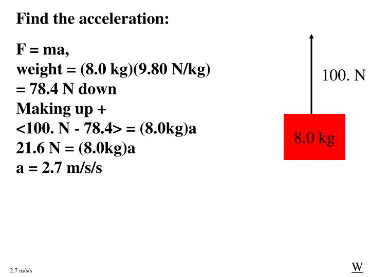 Find the acceleration: