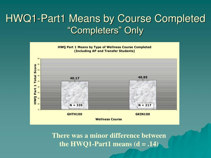 HWQ1-Part1 Means by Course Completed