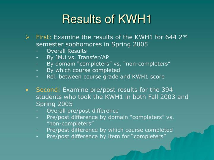 Results of KWH1