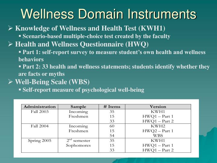 Wellness Domain Instruments