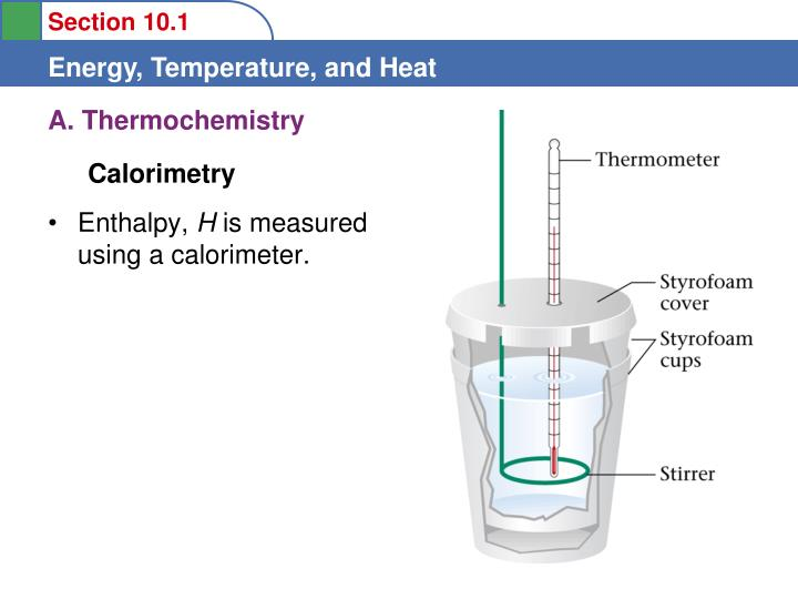 A. Thermochemistry