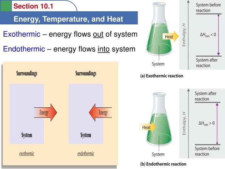 Endothermic