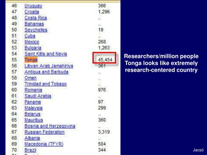 Researchers/million people Tonga looks like extremely research-centered country