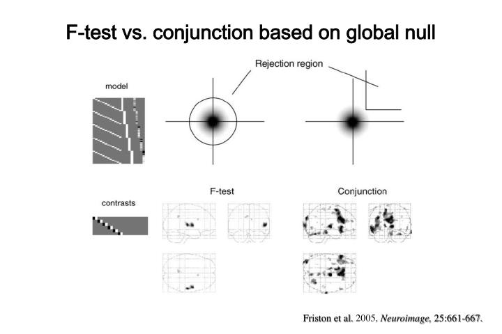 F-test vs. conjunction based on global null