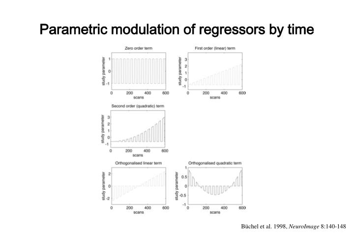 Parametric modulation of regressors by time