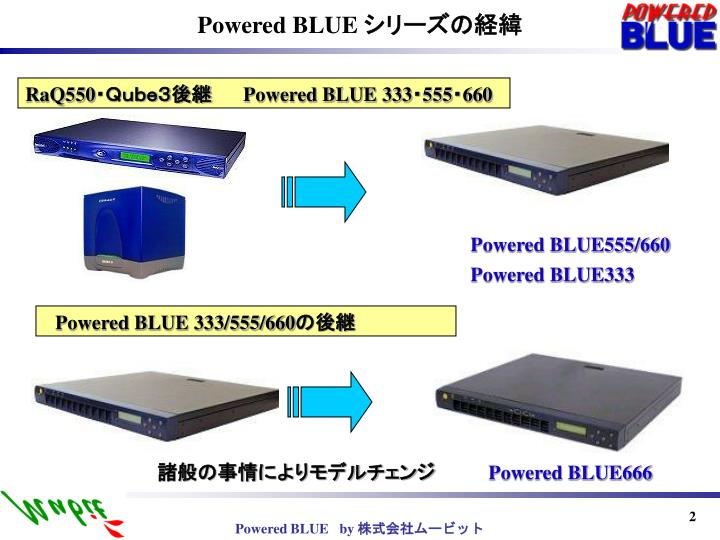 Powered BLUE