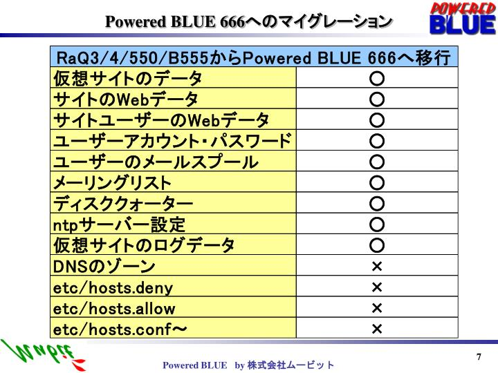 Powered BLUE 666
