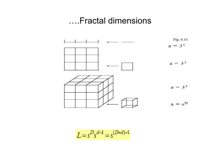 ….Fractal dimensions
