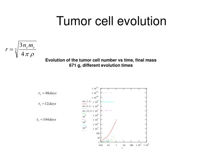 Tumor cell evolution