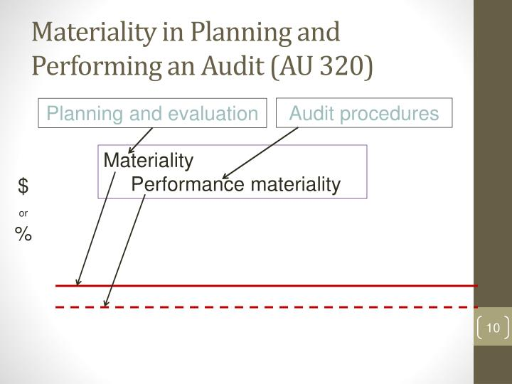Materiality in Planning and Performing an Audit (AU 320)