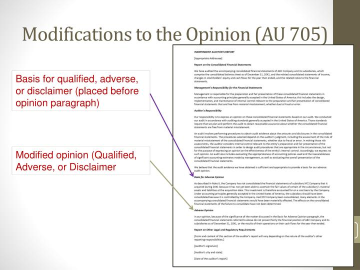 Modifications to the Opinion (AU 705)