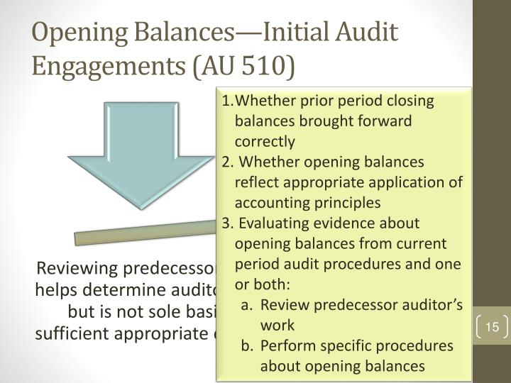 Opening Balances—Initial Audit Engagements (AU 510)