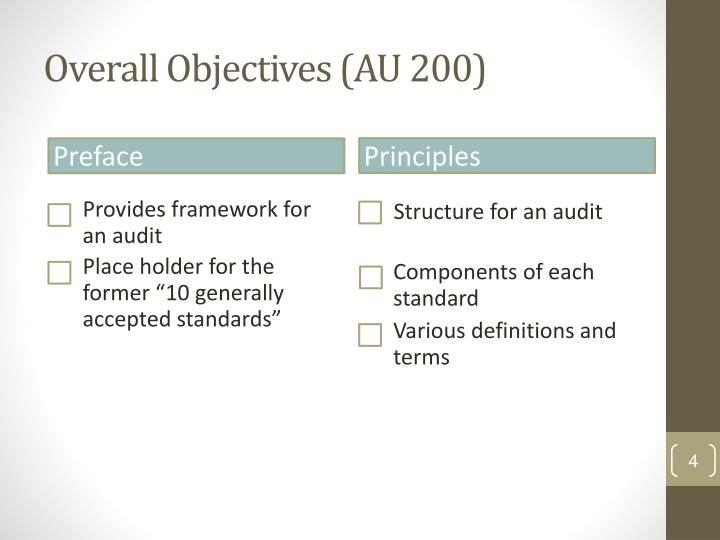 Overall Objectives (AU 200)