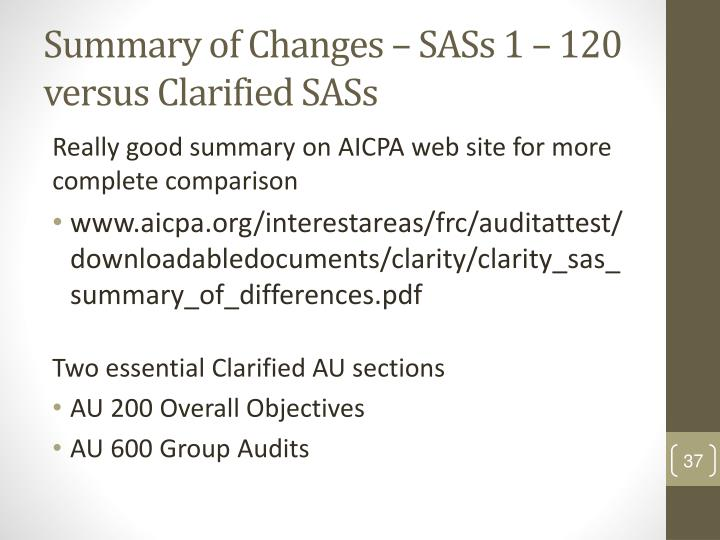 Summary of Changes – SASs 1 – 120 versus Clarified SASs