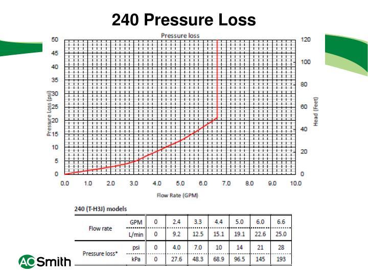 240 Pressure Loss