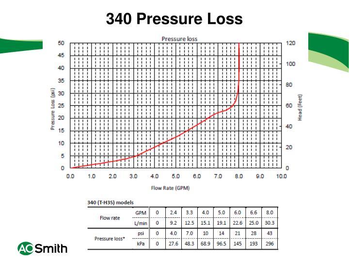 340 Pressure Loss