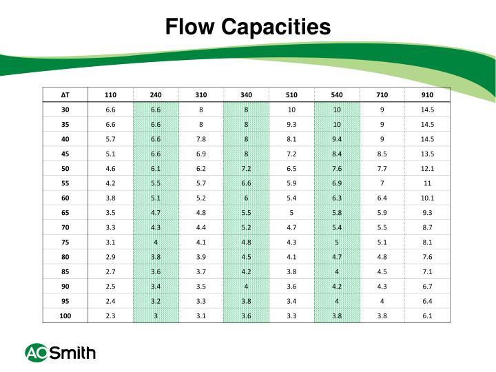 Flow Capacities