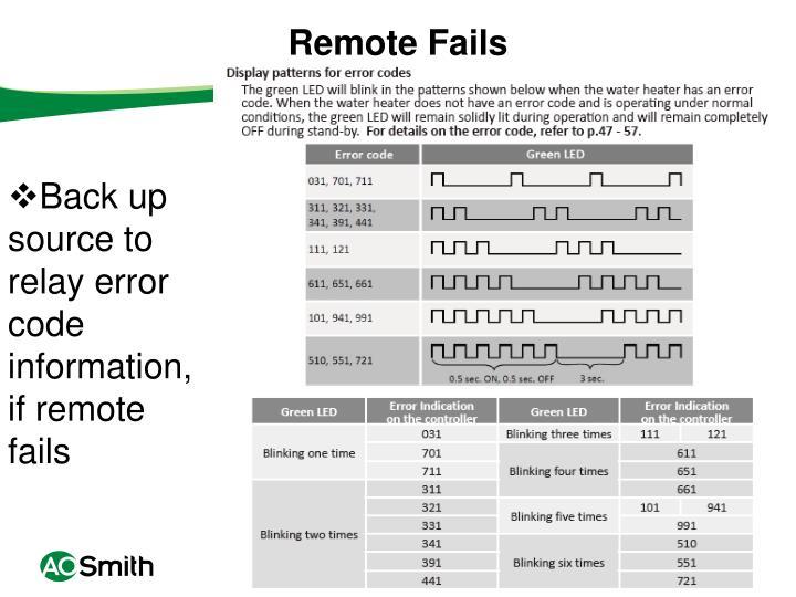 Remote Fails