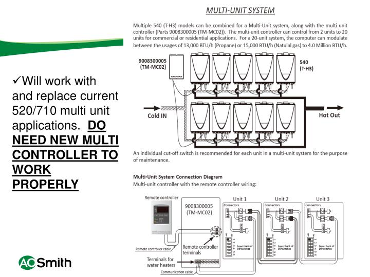 Will work with and replace current 520/710 multi unit applications.