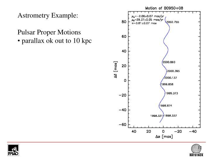 Astrometry Example: