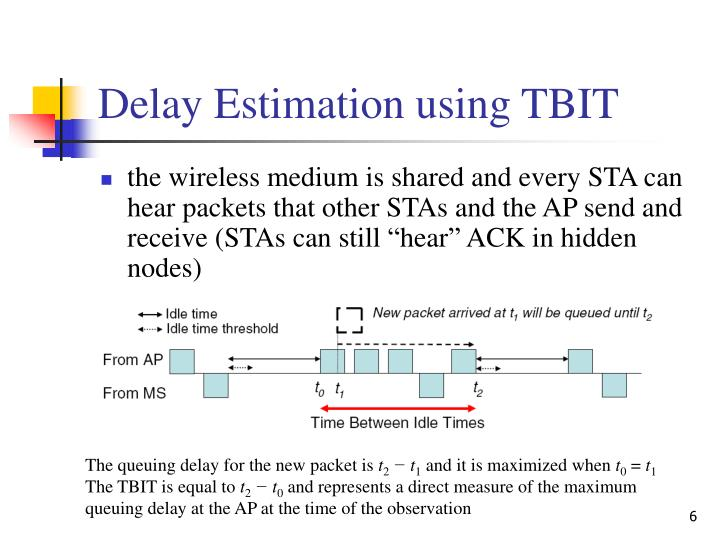 Delay Estimation using TBIT