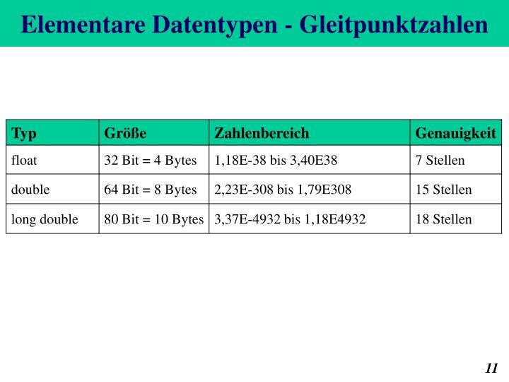 Elementare Datentypen - Gleitpunktzahlen