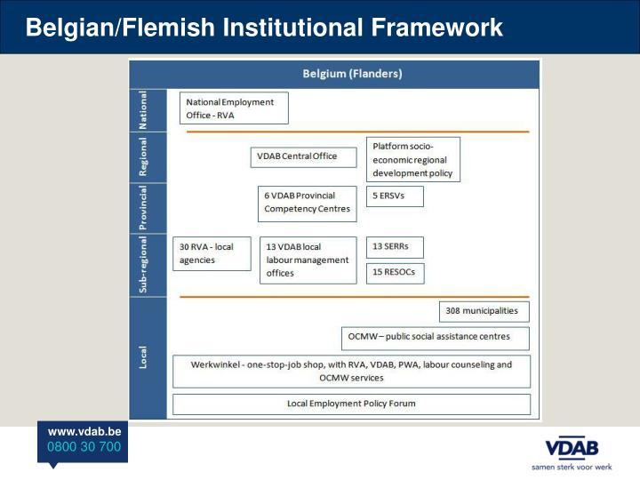 Belgian/Flemish Institutional Framework