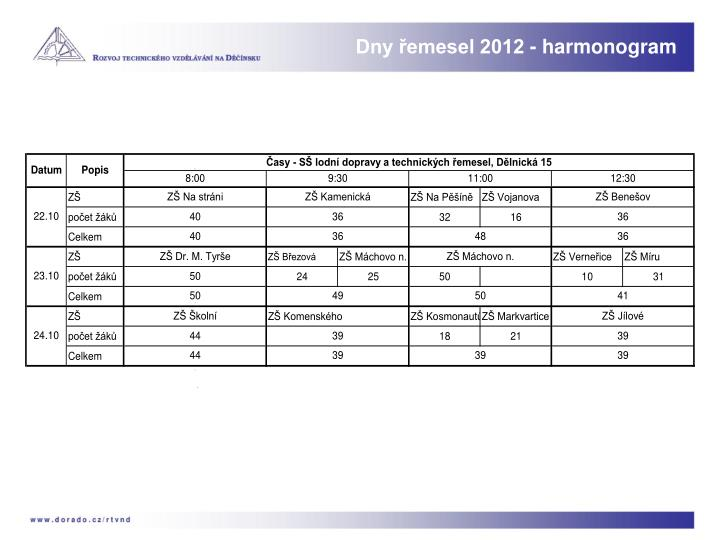 Dny řemesel 2012 - harmonogram
