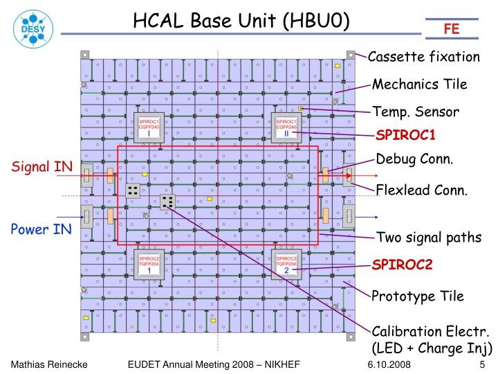 HCAL Base Unit (HBU0)