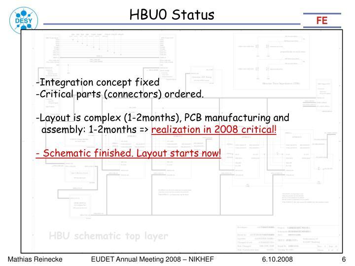 HBU0 Status