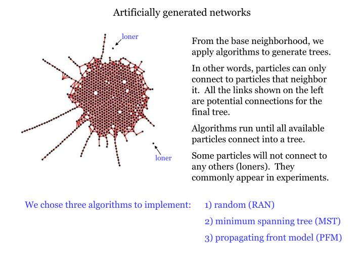 Artificially generated networks