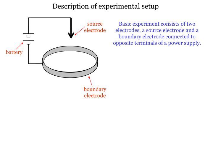 Description of experimental setup